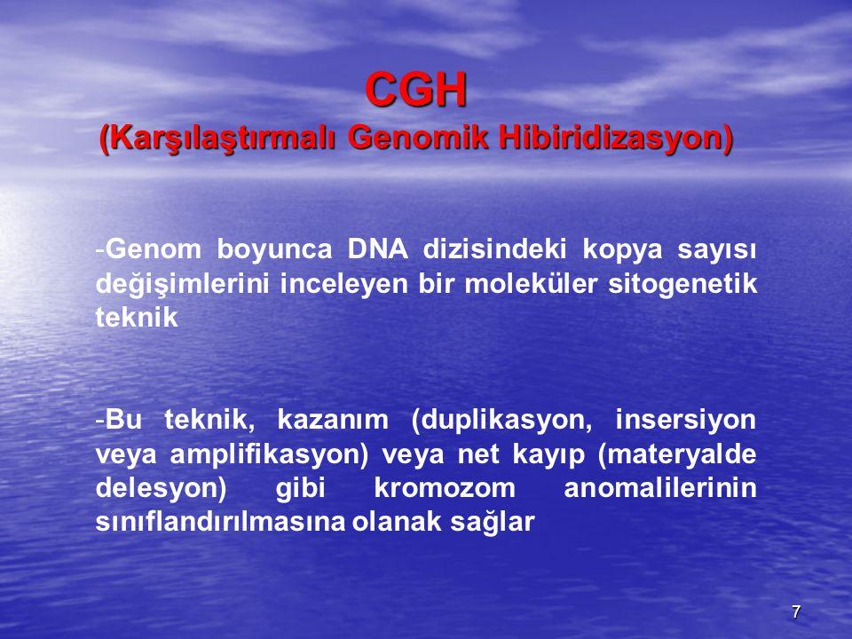 CGH (Karşılaştırmalı Genomik Hibiridizasyon)