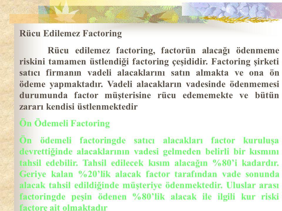 Rücu Edilemez Factoring