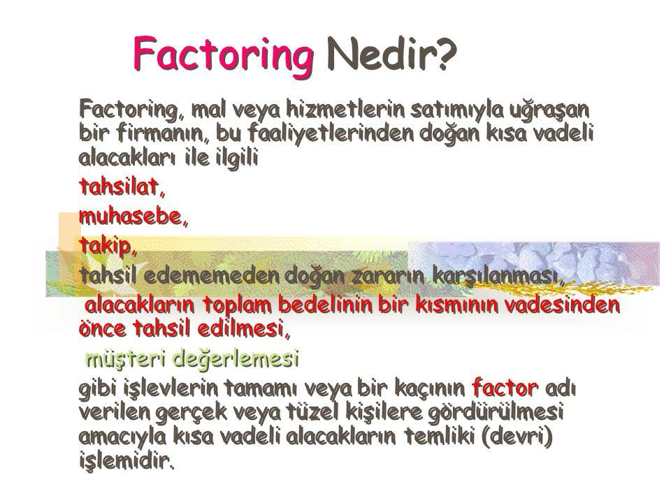 Factoring Nedir Factoring, mal veya hizmetlerin satımıyla uğraşan bir firmanın, bu faaliyetlerinden doğan kısa vadeli alacakları ile ilgili.