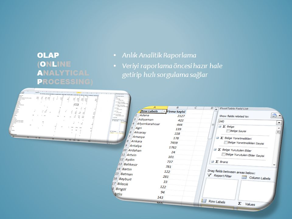 OLAP (OnLine Analytical Processing)