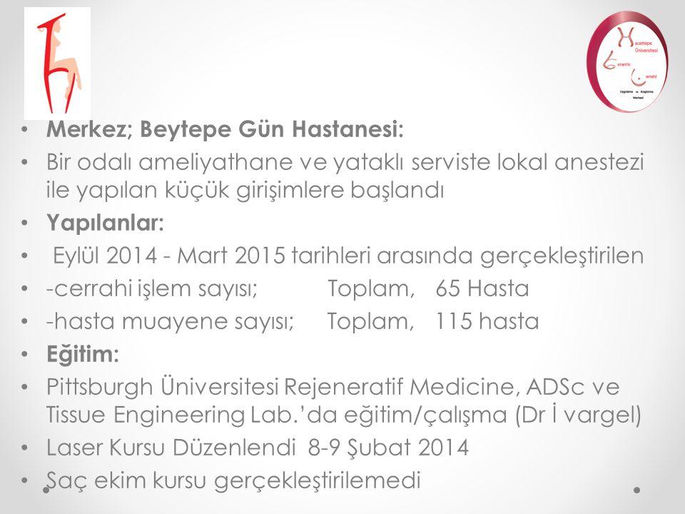 Merkez; Beytepe Gün Hastanesi: