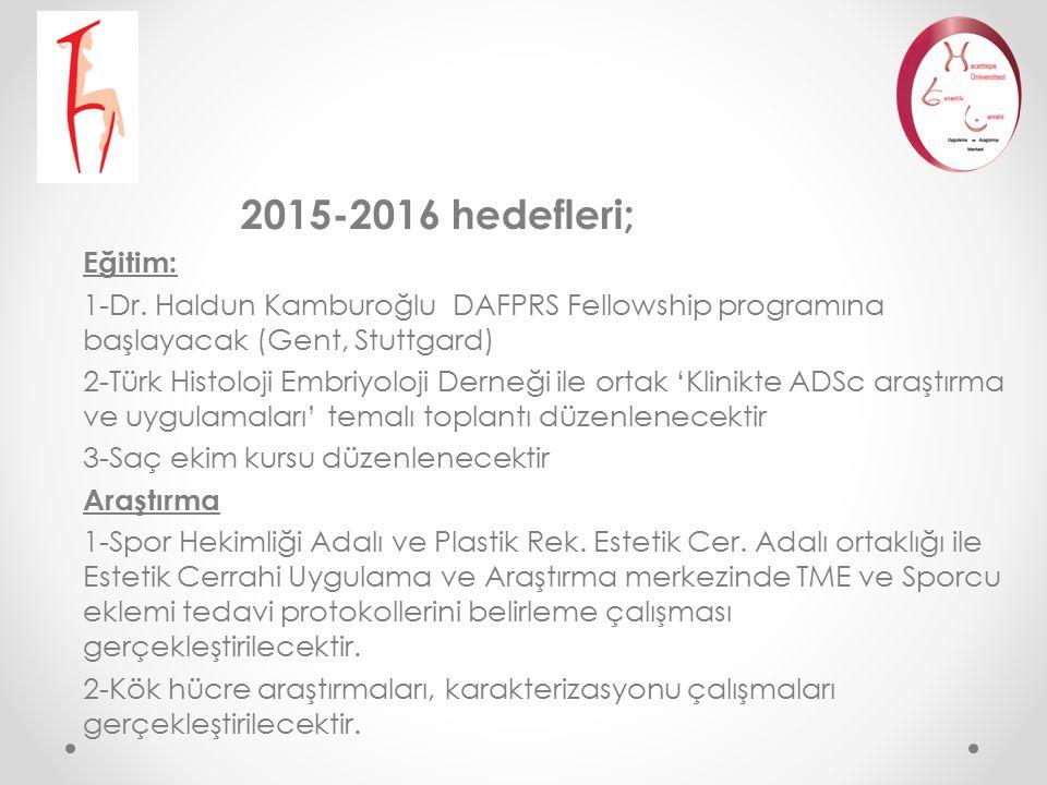 2015-2016 hedefleri; Eğitim: 1-Dr. Haldun Kamburoğlu DAFPRS Fellowship programına başlayacak (Gent, Stuttgard)