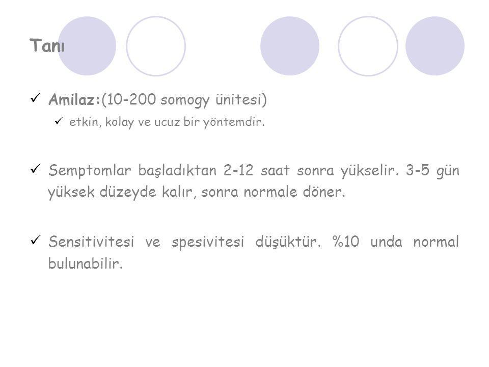 Tanı Amilaz:(10-200 somogy ünitesi)
