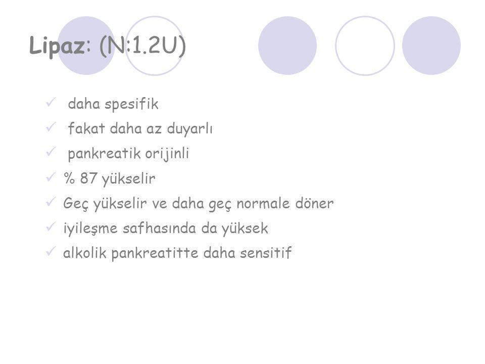 Lipaz: (N:1.2U) daha spesifik fakat daha az duyarlı