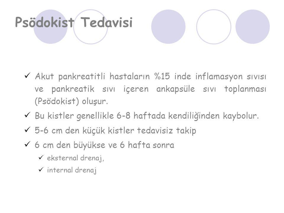 Psödokist Tedavisi Akut pankreatitli hastaların %15 inde inflamasyon sıvısı ve pankreatik sıvı içeren ankapsüle sıvı toplanması (Psödokist) oluşur.