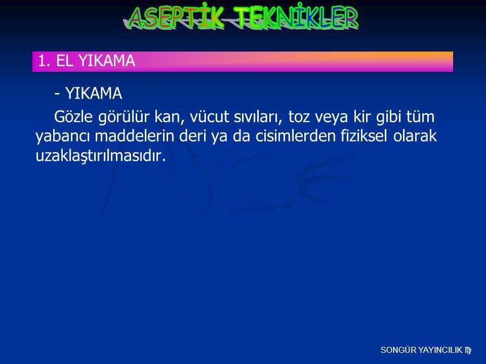 1. EL YIKAMA - YIKAMA.