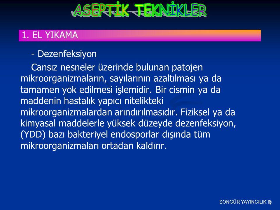 1. EL YIKAMA - Dezenfeksiyon