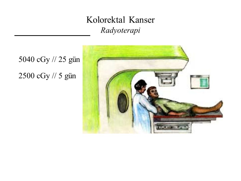 Kolorektal Kanser Radyoterapi