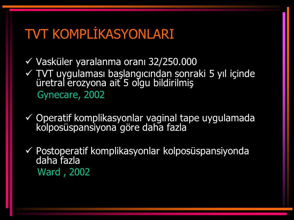 TVT KOMPLİKASYONLARI Vasküler yaralanma oranı 32/250.000
