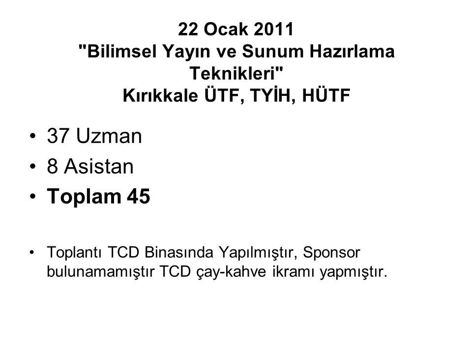 22 Ocak 2011 Bilimsel Yayın ve Sunum Hazırlama Teknikleri Kırıkkale ÜTF, TYİH, HÜTF