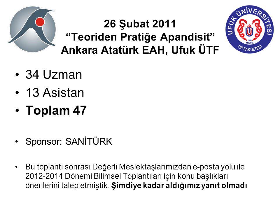 26 Şubat 2011 Teoriden Pratiğe Apandisit Ankara Atatürk EAH, Ufuk ÜTF