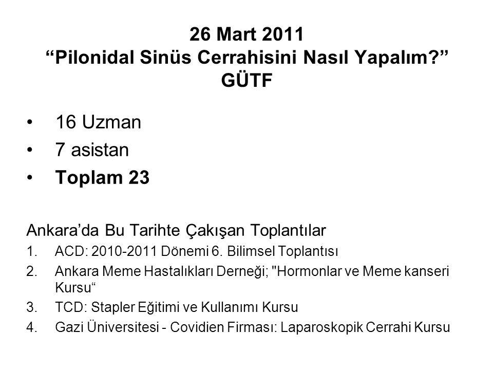 26 Mart 2011 Pilonidal Sinüs Cerrahisini Nasıl Yapalım GÜTF