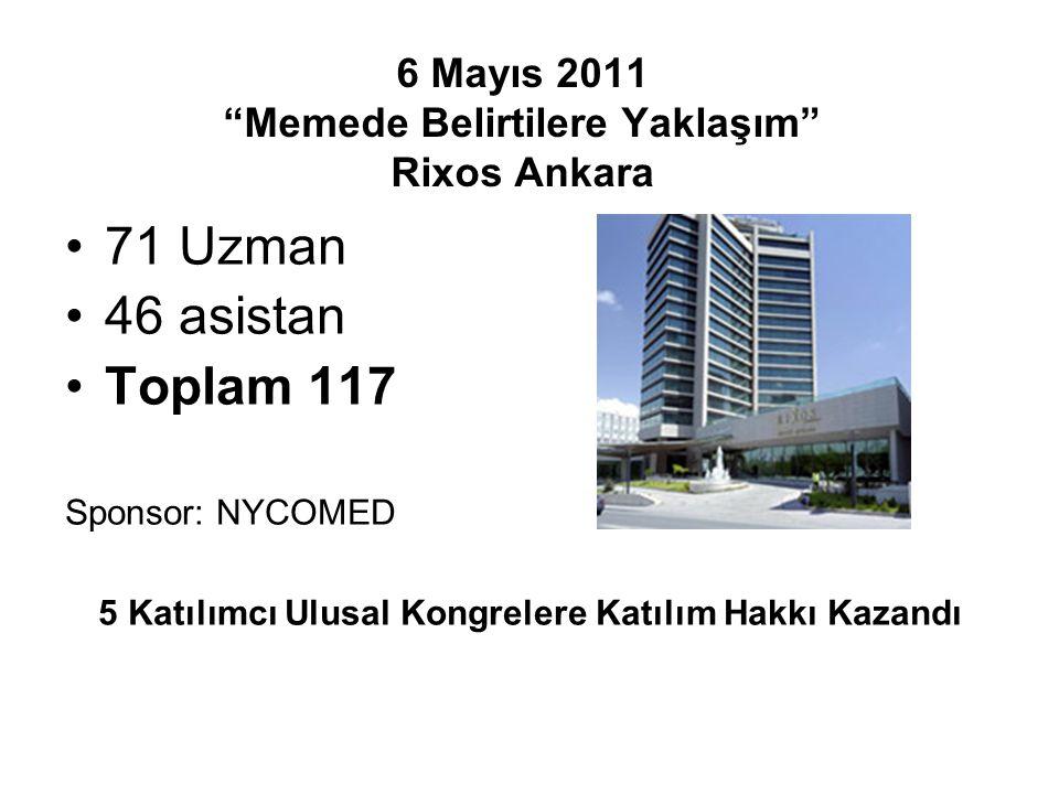 6 Mayıs 2011 Memede Belirtilere Yaklaşım Rixos Ankara