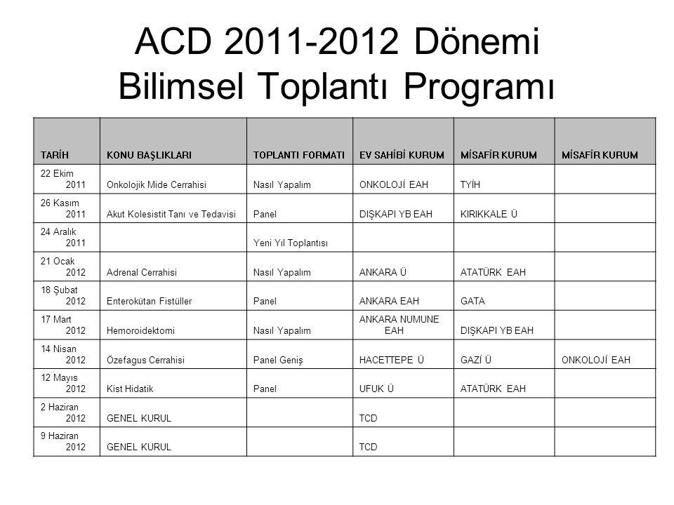 ACD 2011-2012 Dönemi Bilimsel Toplantı Programı