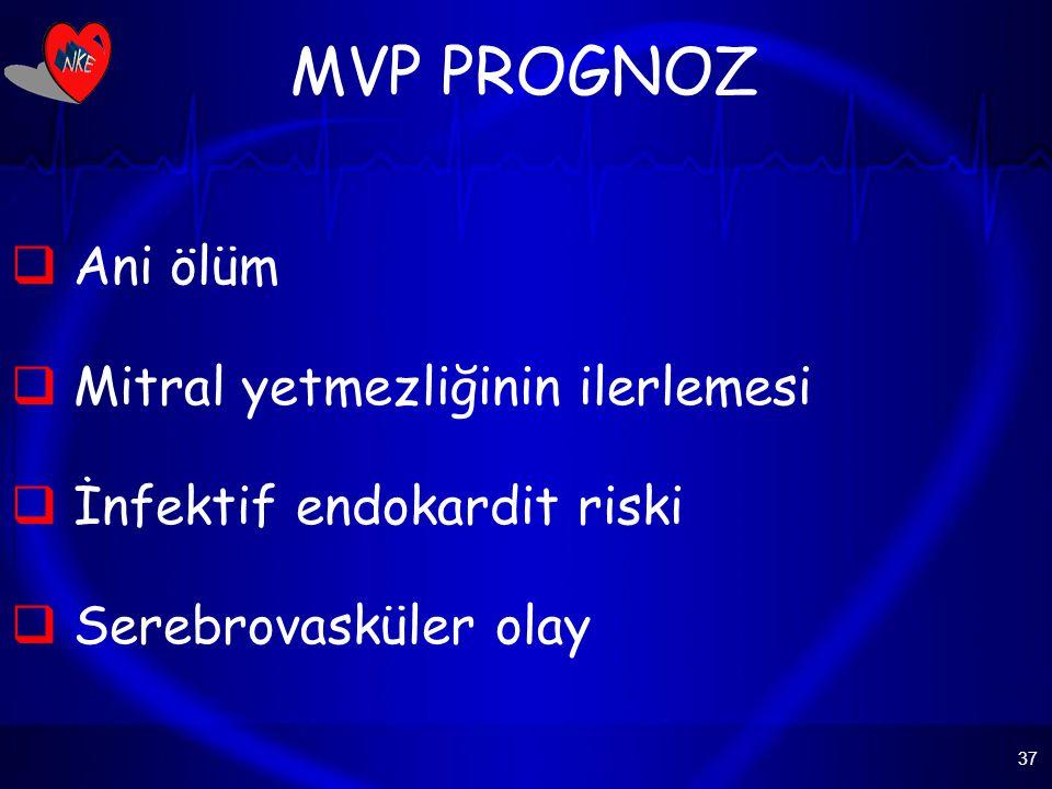 MVP PROGNOZ Ani ölüm Mitral yetmezliğinin ilerlemesi