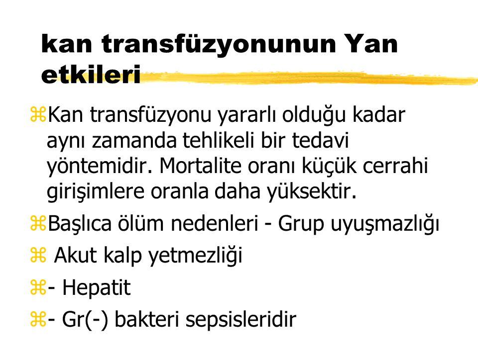 kan transfüzyonunun Yan etkileri