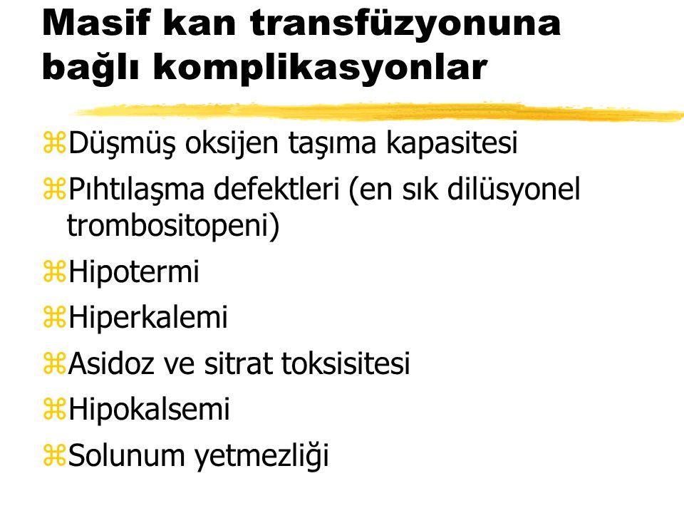 Masif kan transfüzyonuna bağlı komplikasyonlar