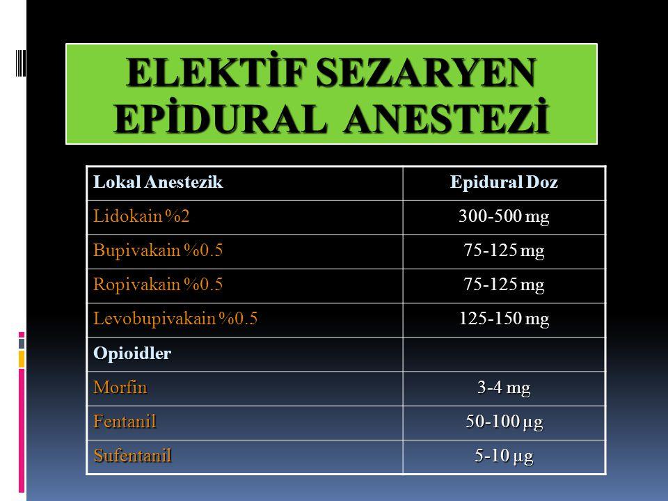 ELEKTİF SEZARYEN EPİDURAL ANESTEZİ