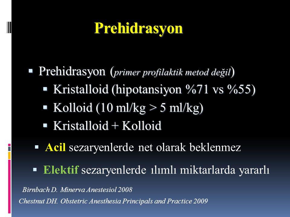 Prehidrasyon Prehidrasyon (primer profilaktik metod değil)