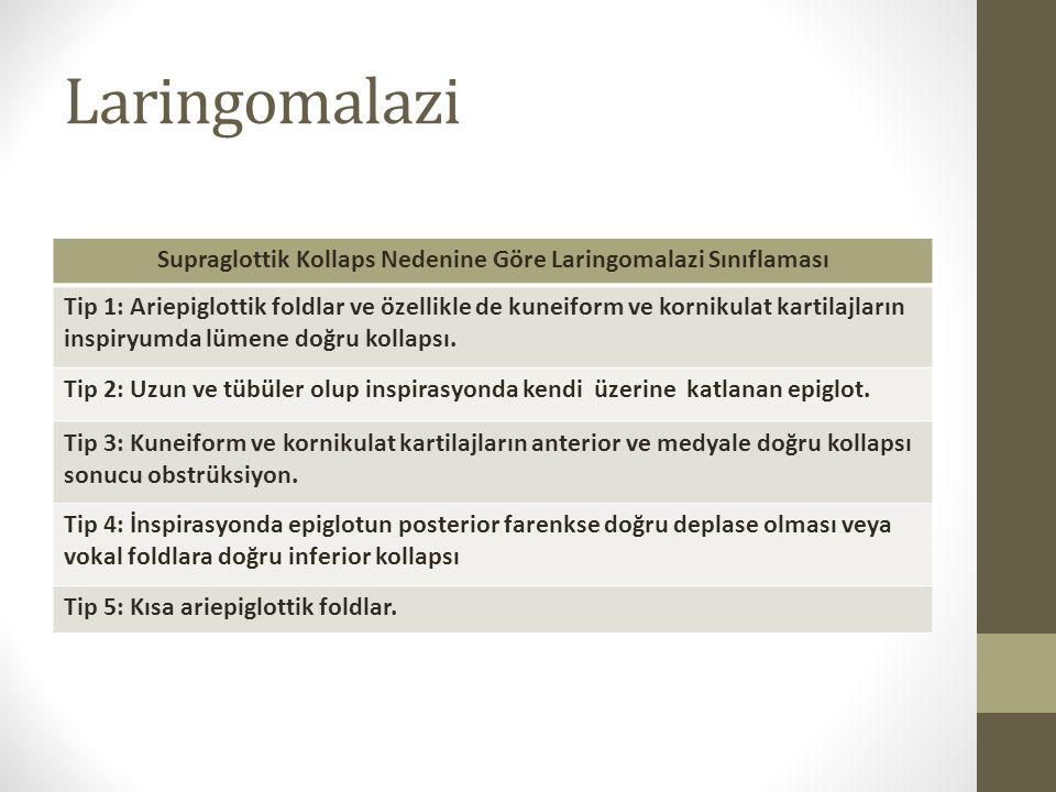 Supraglottik Kollaps Nedenine Göre Laringomalazi Sınıflaması
