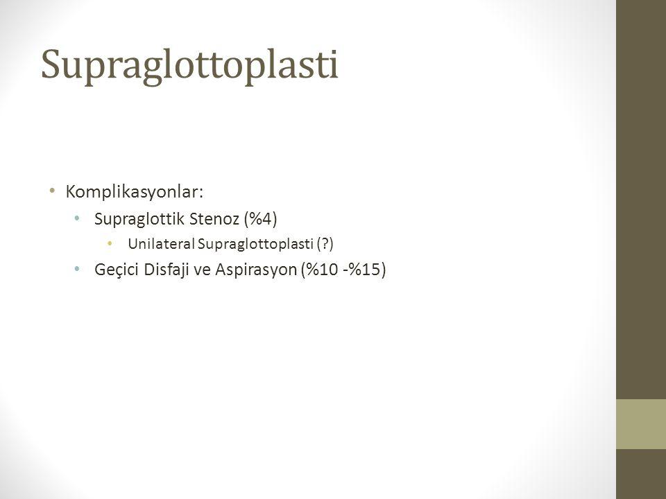 Supraglottoplasti Komplikasyonlar: Supraglottik Stenoz (%4)