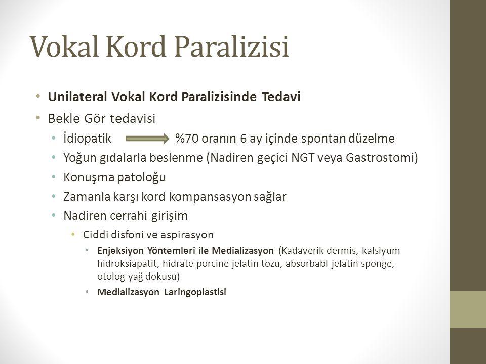 Vokal Kord Paralizisi Unilateral Vokal Kord Paralizisinde Tedavi