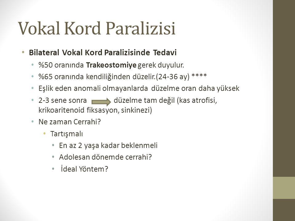 Vokal Kord Paralizisi Bilateral Vokal Kord Paralizisinde Tedavi