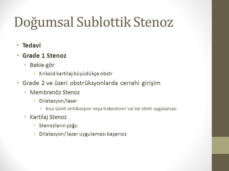 Doğumsal Sublottik Stenoz