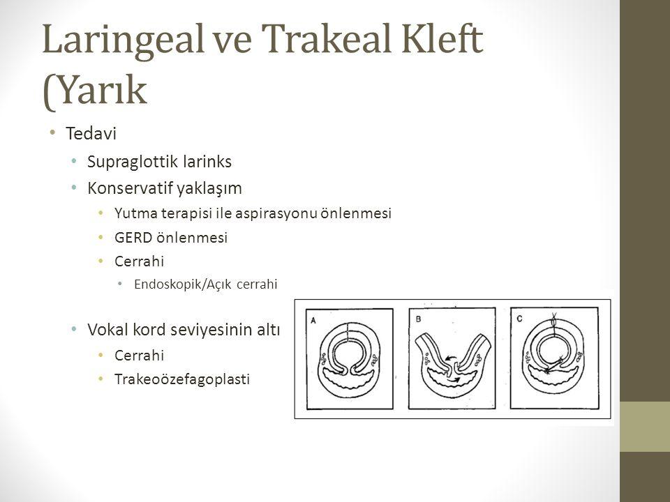 Laringeal ve Trakeal Kleft (Yarık