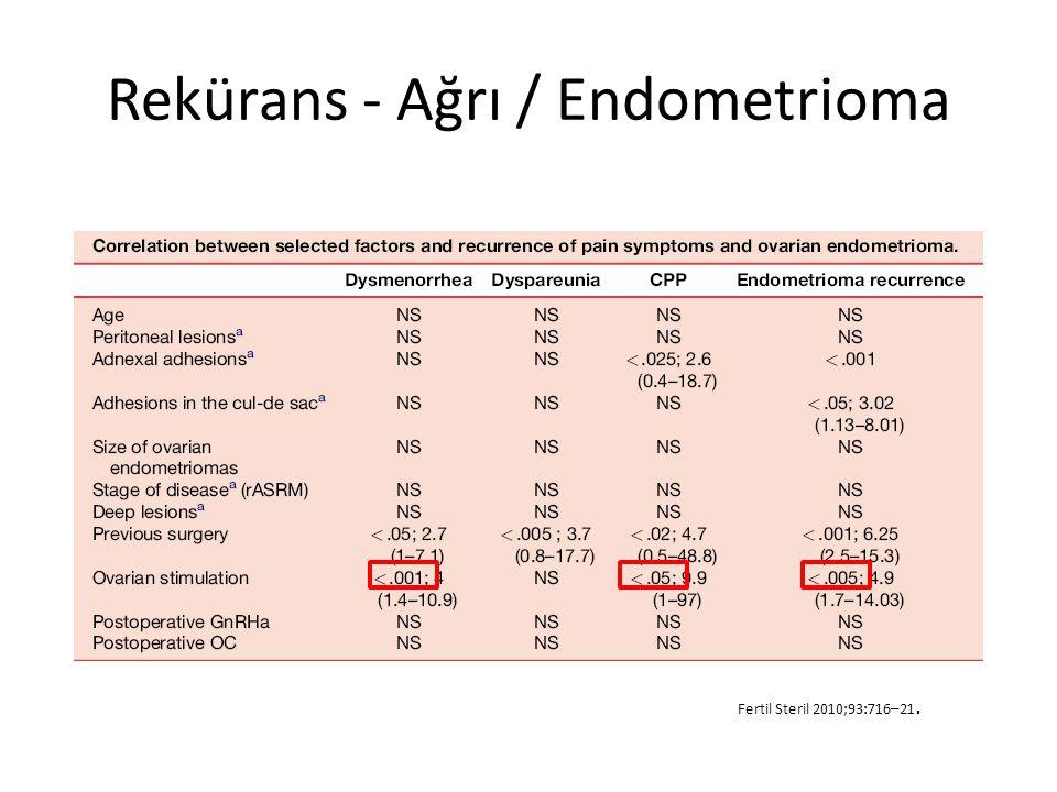 Rekürans - Ağrı / Endometrioma