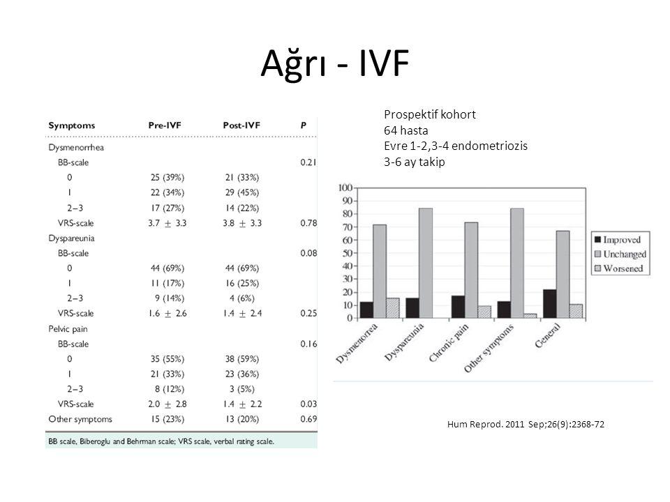 Ağrı - IVF Prospektif kohort 64 hasta Evre 1-2,3-4 endometriozis