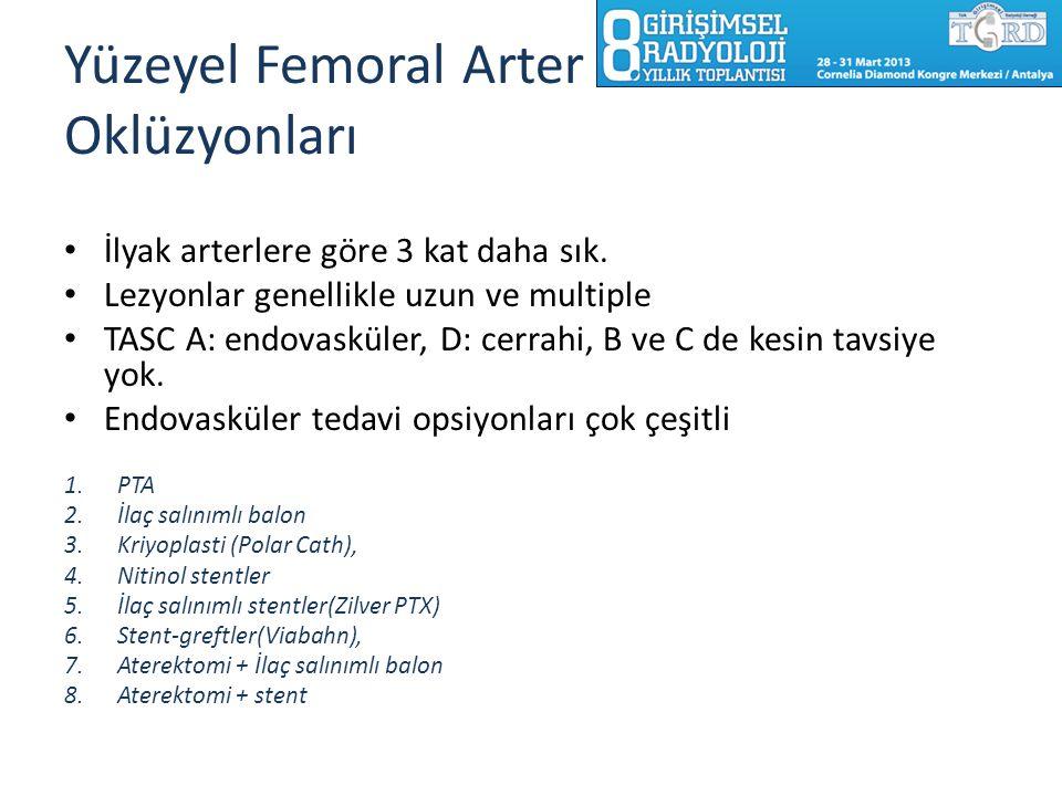 Yüzeyel Femoral Arter Oklüzyonları