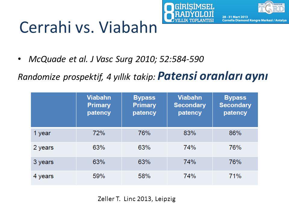 Cerrahi vs. Viabahn McQuade et al. J Vasc Surg 2010; 52:584-590