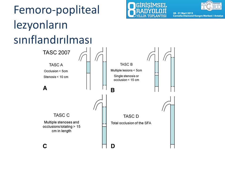 Femoro-popliteal lezyonların sınıflandırılması