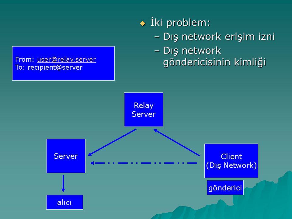 Dış network erişim izni Dış network göndericisinin kimliği