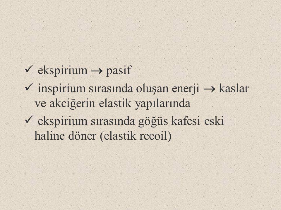 ekspirium  pasif inspirium sırasında oluşan enerji  kaslar ve akciğerin elastik yapılarında.