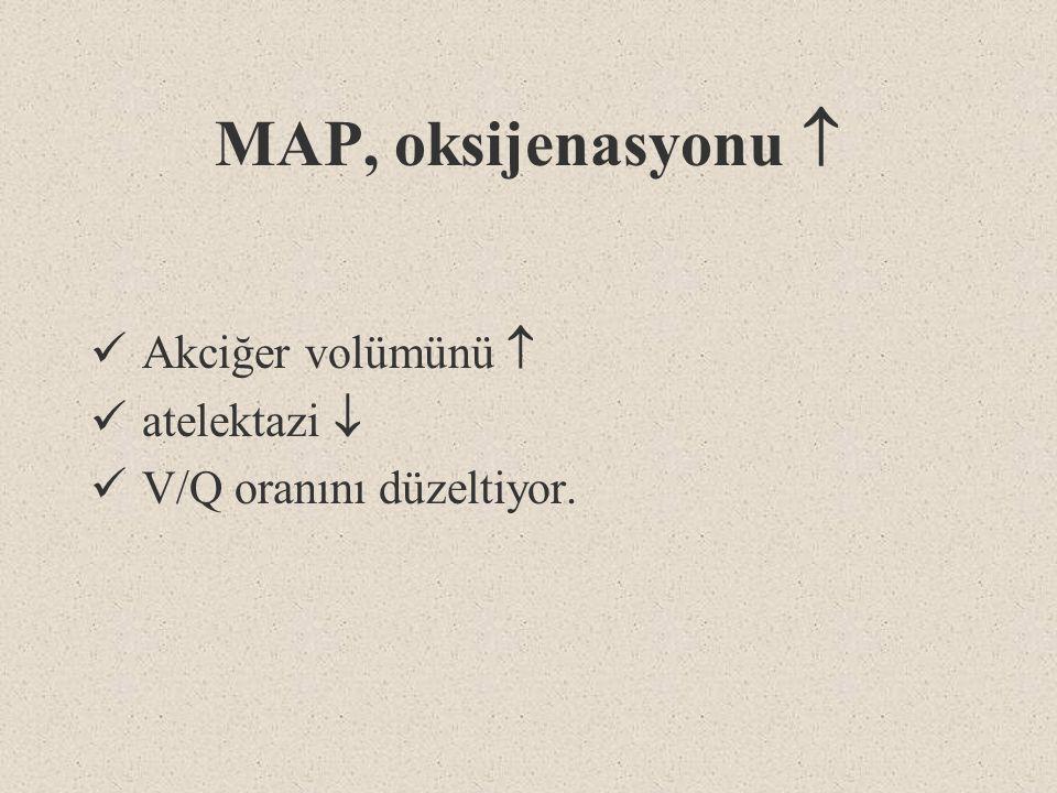 MAP, oksijenasyonu  Akciğer volümünü  atelektazi 