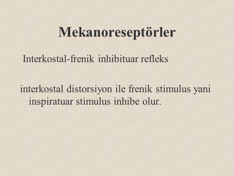 Mekanoreseptörler Interkostal-frenik inhibituar refleks