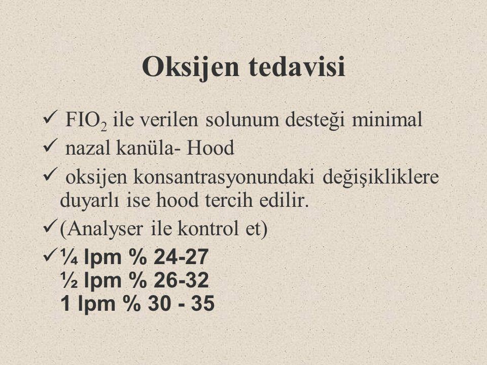 Oksijen tedavisi FIO2 ile verilen solunum desteği minimal