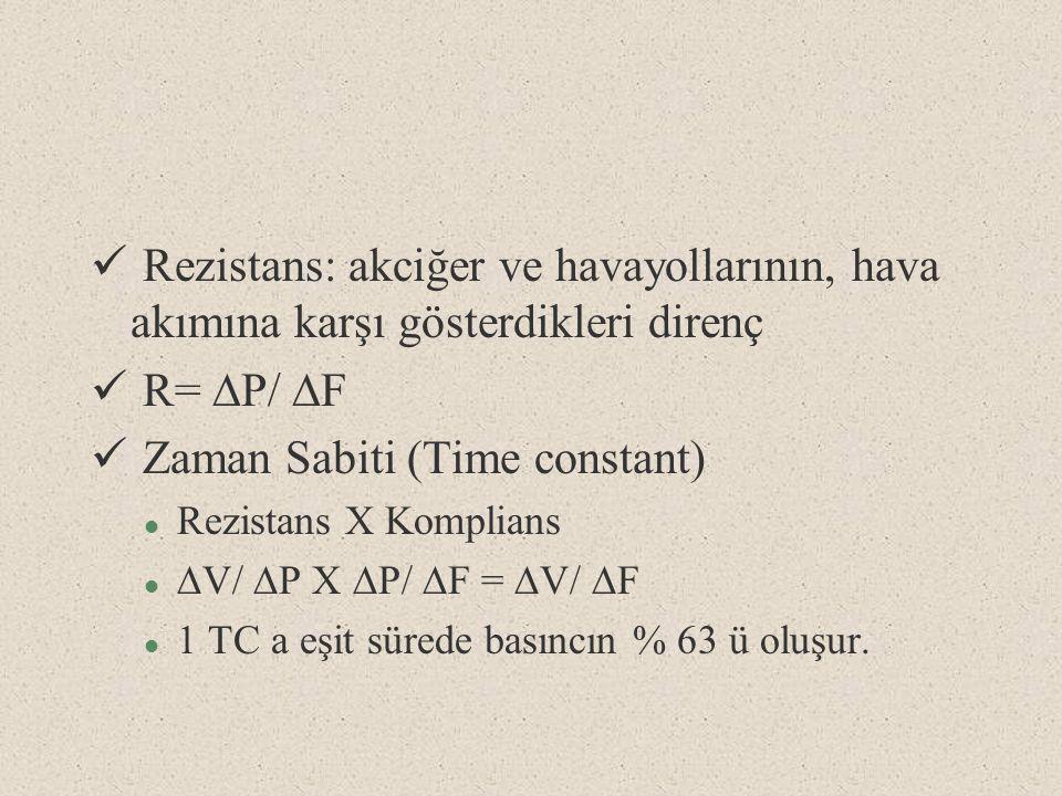 Zaman Sabiti (Time constant)