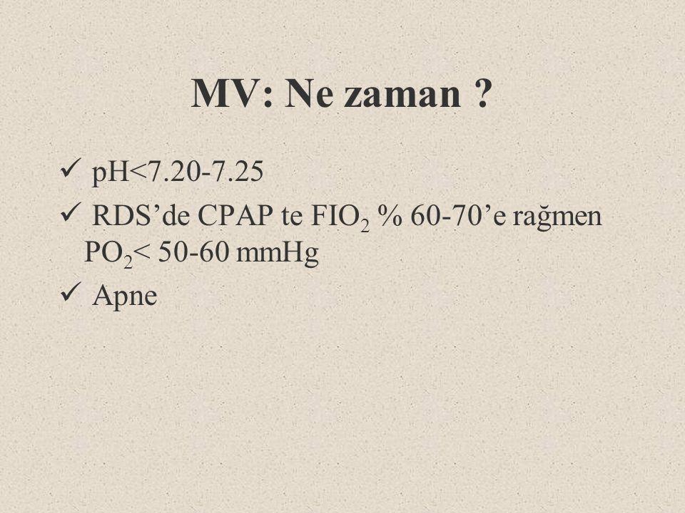 MV: Ne zaman pH<7.20-7.25 RDS'de CPAP te FIO2 % 60-70'e rağmen PO2< 50-60 mmHg Apne