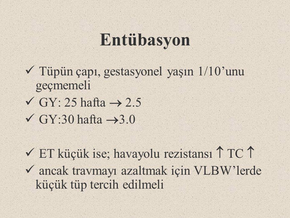 Entübasyon Tüpün çapı, gestasyonel yaşın 1/10'unu geçmemeli