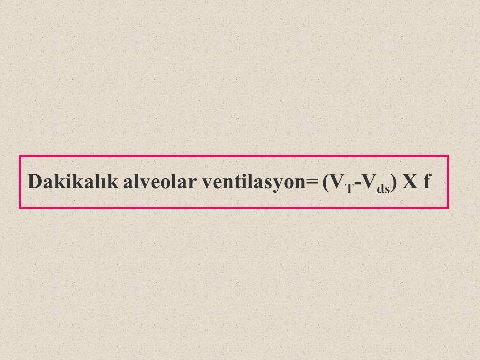 Dakikalık alveolar ventilasyon= (VT-Vds) X f