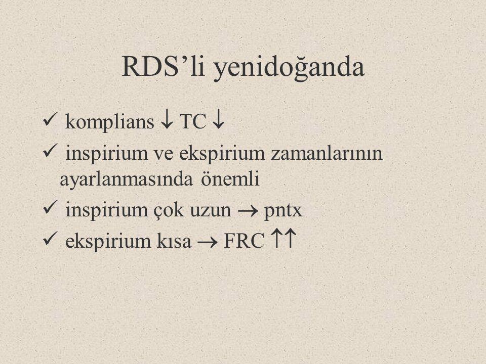 RDS'li yenidoğanda komplians  TC 
