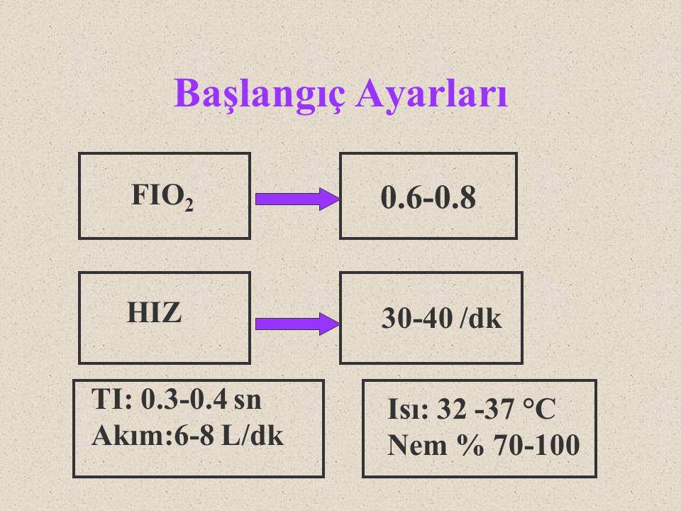 Başlangıç Ayarları 0.6-0.8 FIO2 HIZ 30-40 /dk TI: 0.3-0.4 sn
