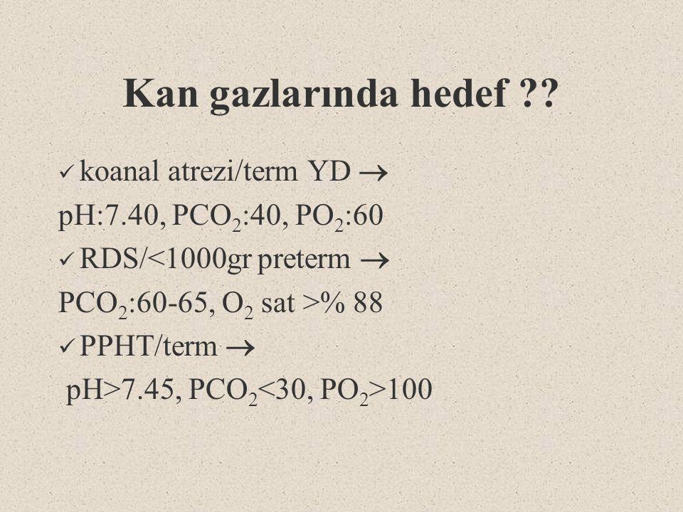 Kan gazlarında hedef koanal atrezi/term YD 