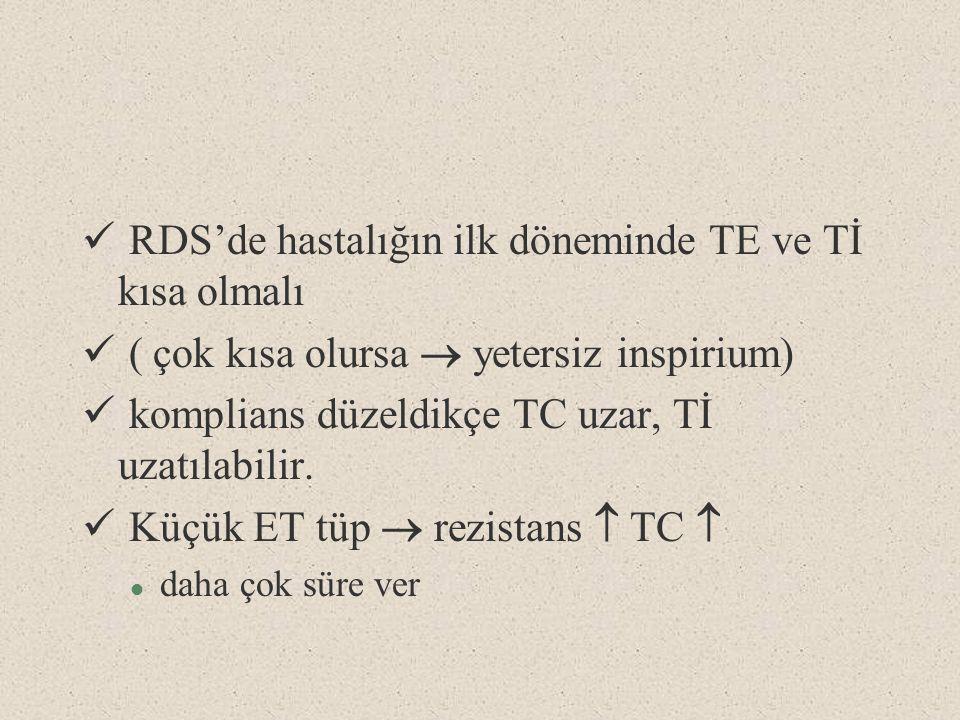 RDS'de hastalığın ilk döneminde TE ve Tİ kısa olmalı