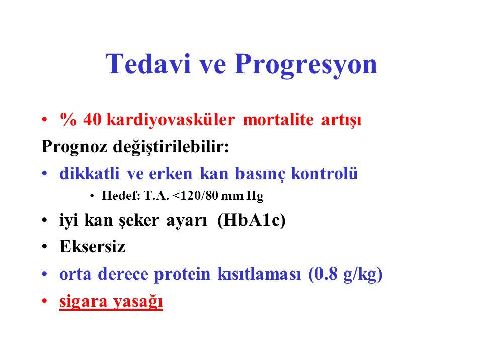 Tedavi ve Progresyon % 40 kardiyovasküler mortalite artışı