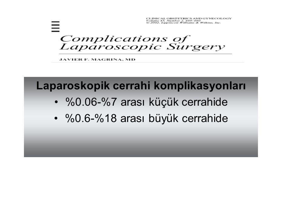 Laparoskopik cerrahi komplikasyonları