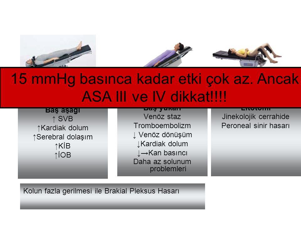 15 mmHg basınca kadar etki çok az. Ancak ASA III ve IV dikkat!!!!